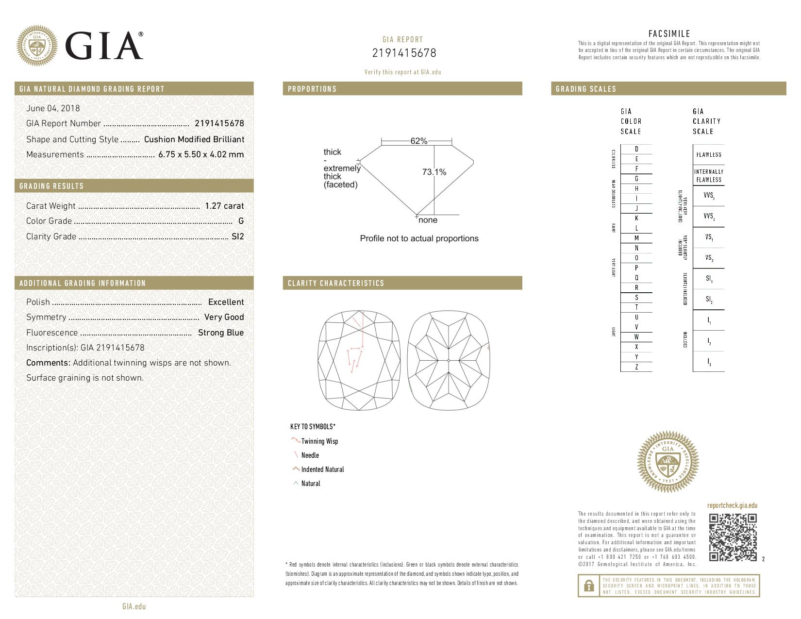 This is a 1.27 carat cushion shape, G color, SI2 clarity natural diamond accompanied by a GIA grading report.