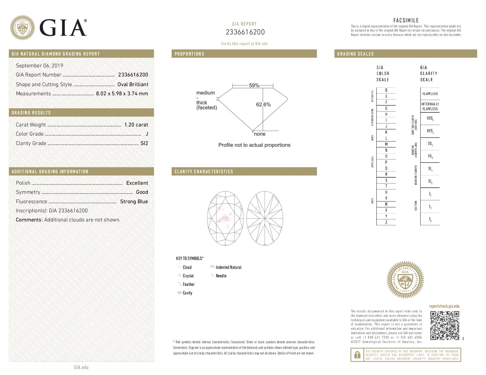 This is a 1.20 carat oval shape, J color, SI2 clarity natural diamond accompanied by a GIA grading report.