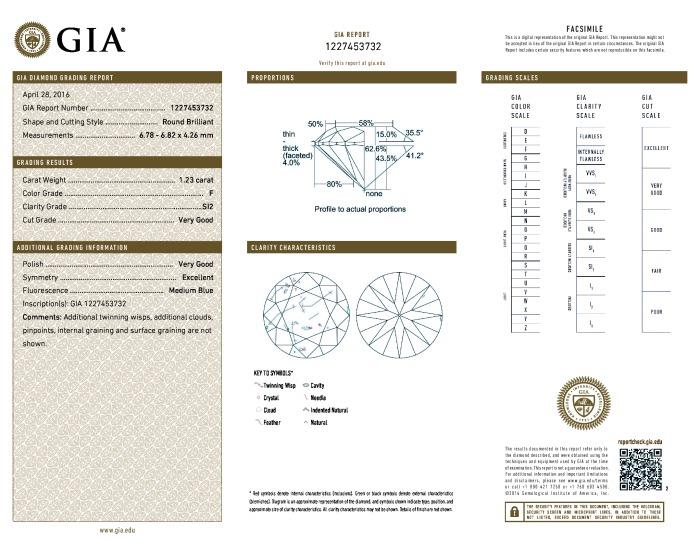 This is a 1.23 carat round shape, F color, SI2 clarity natural diamond accompanied by a GIA grading report.