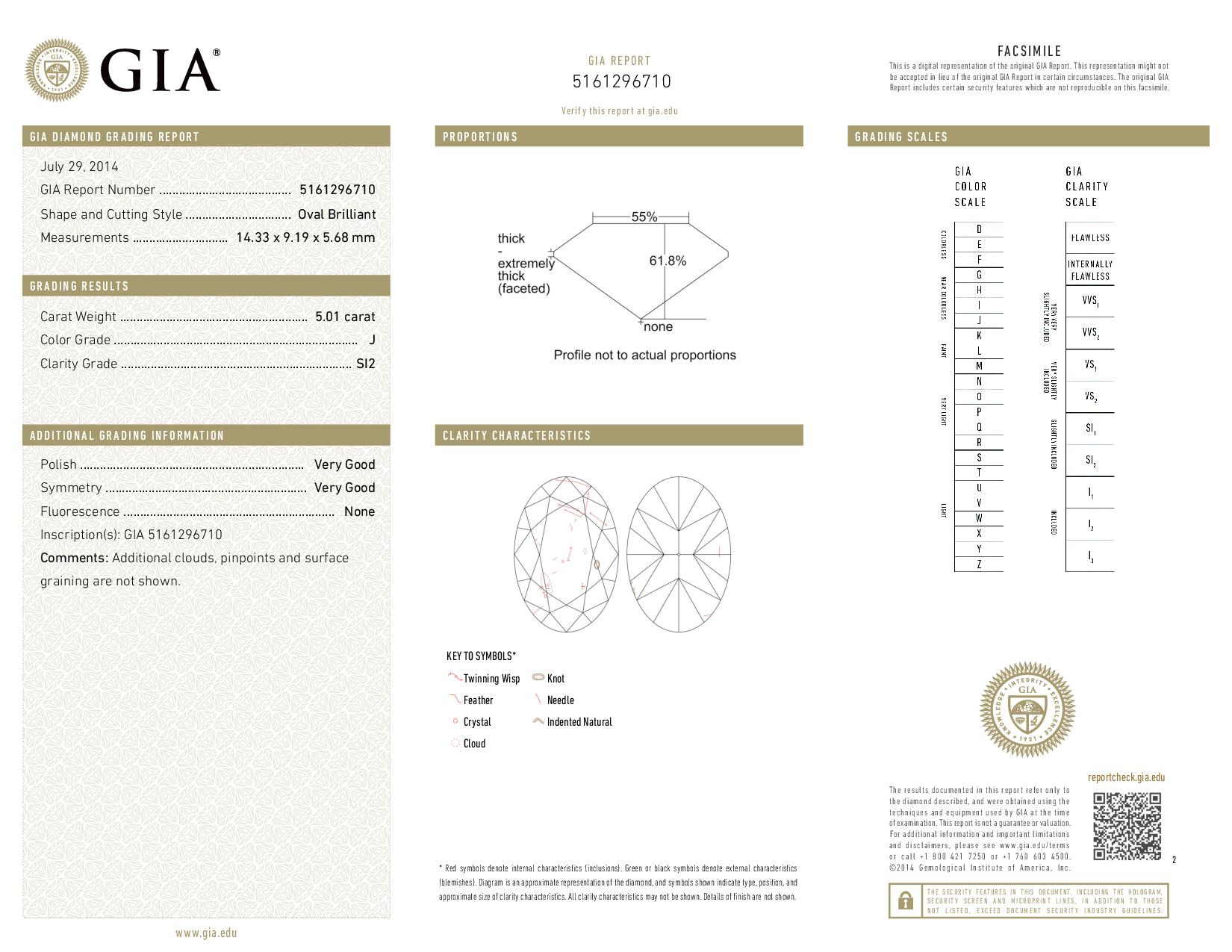 This is a 5.01 carat oval shape, J color, SI2 clarity natural diamond accompanied by a GIA grading report.