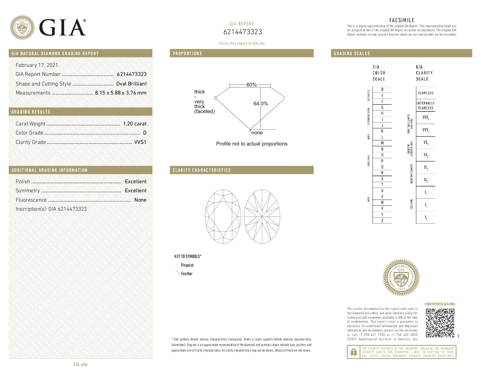 This is a 1.20 carat oval shape, D color, VVS1 clarity natural diamond accompanied by a GIA grading report.