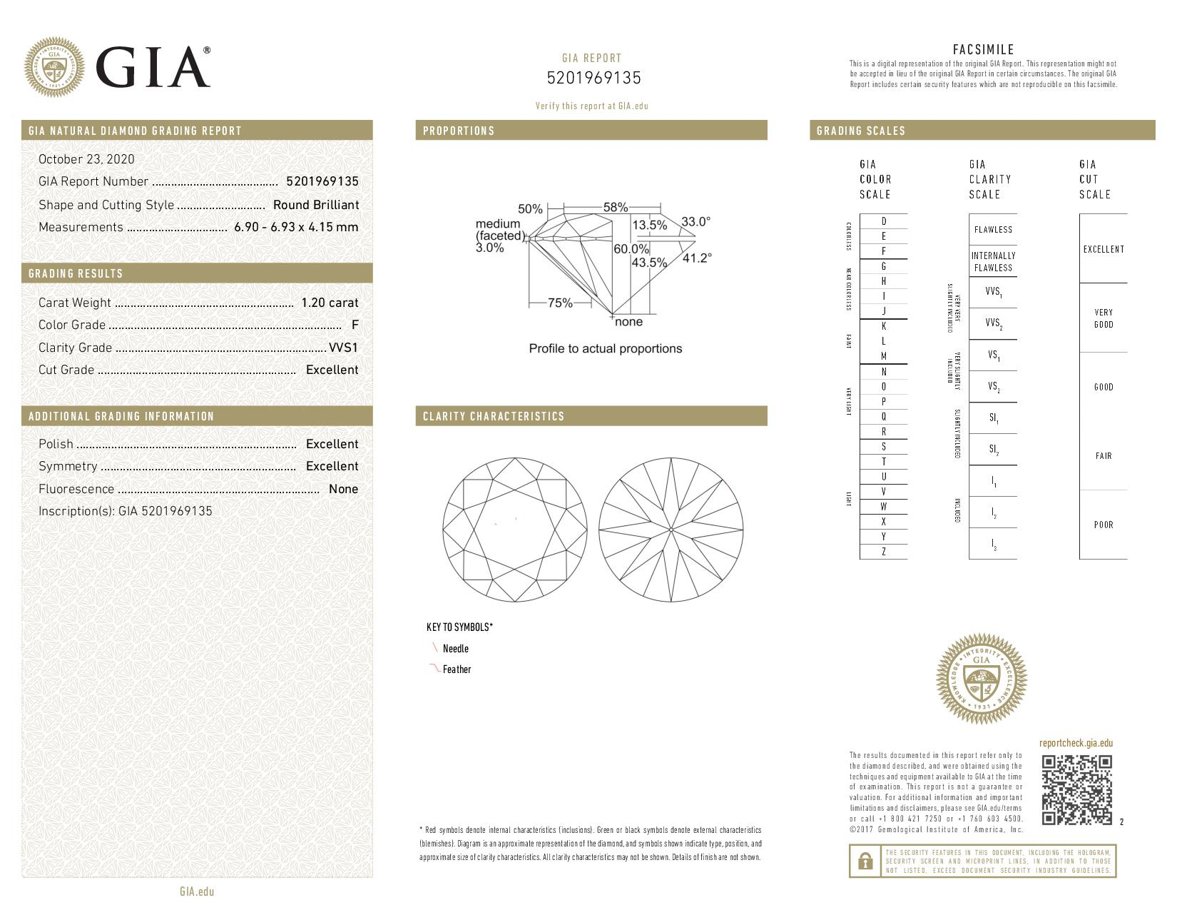 This is a 1.20 carat round shape, F color, VVS1 clarity natural diamond accompanied by a GIA grading report.